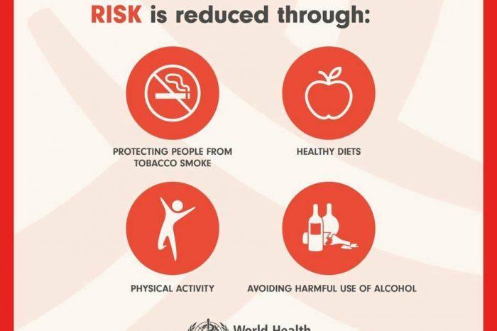 Παγκόσμιος Οργανισμός Υγείας: Καρδιαγγειακή Νόσος-πρώτη αιτία θανάτου παγκοσμίως.